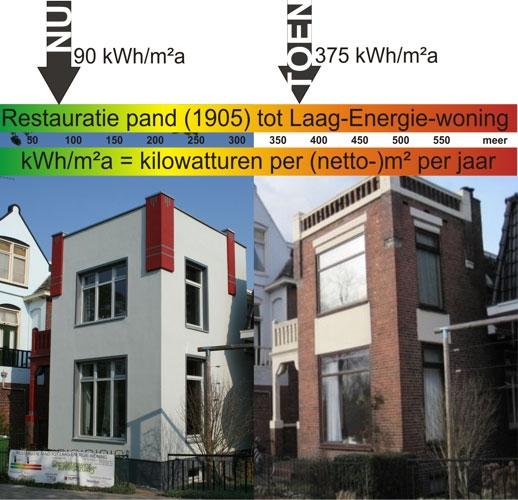 restauratie_huis_hoogezandsappemeer_2_Hx42H2